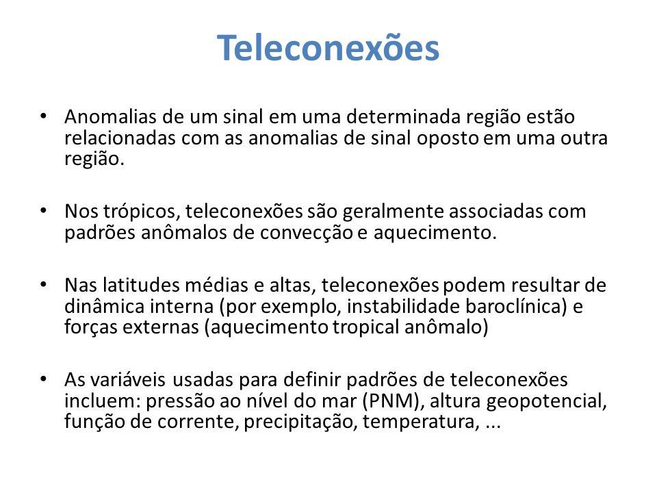 Teleconexões Anomalias de um sinal em uma determinada região estão relacionadas com as anomalias de sinal oposto em uma outra região. Nos trópicos, te