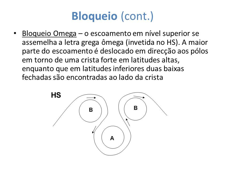 Bloqueio (cont.) Bloqueio Omega – o escoamento em nível superior se assemelha a letra grega ômega (invetida no HS). A maior parte do escoamento é desl