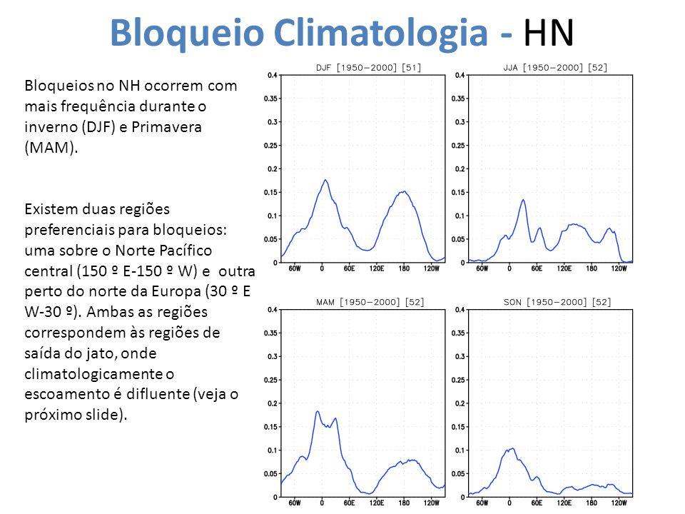 Bloqueio Climatologia - HN Bloqueios no NH ocorrem com mais frequência durante o inverno (DJF) e Primavera (MAM). Existem duas regiões preferenciais p