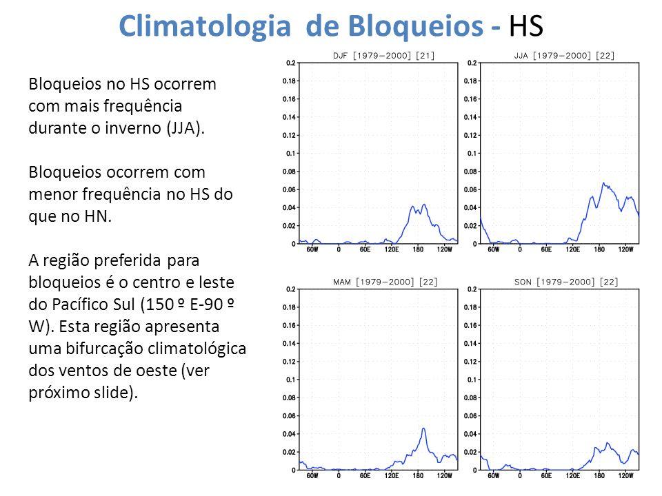 Climatologia de Bloqueios - HS Bloqueios no HS ocorrem com mais frequência durante o inverno (JJA). Bloqueios ocorrem com menor frequência no HS do qu