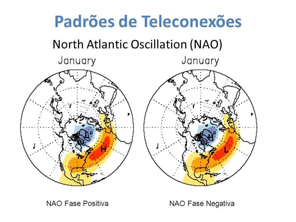 Padrões de Teleconexões North Atlantic Oscillation (NAO) NAO Fase Positiva L H NAO Fase Negativa L H