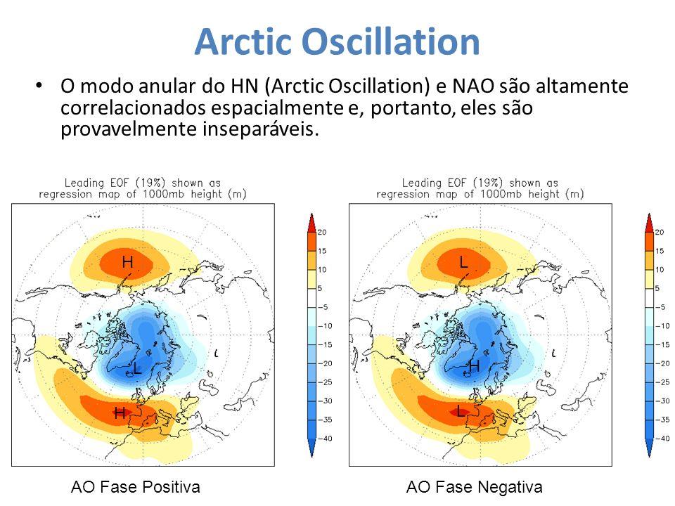 Arctic Oscillation O modo anular do HN (Arctic Oscillation) e NAO são altamente correlacionados espacialmente e, portanto, eles são provavelmente inse