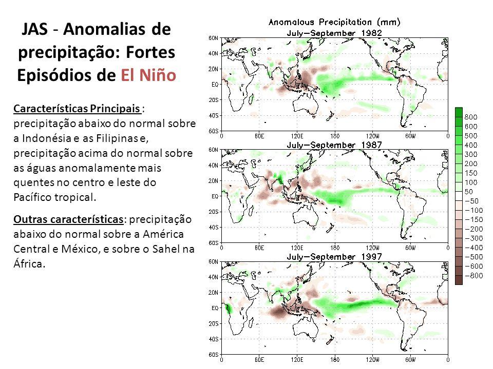 JAS - Anomalias de precipitação: Fortes Episódios de El Niño Características Principais : precipitação abaixo do normal sobre a Indonésia e as Filipin