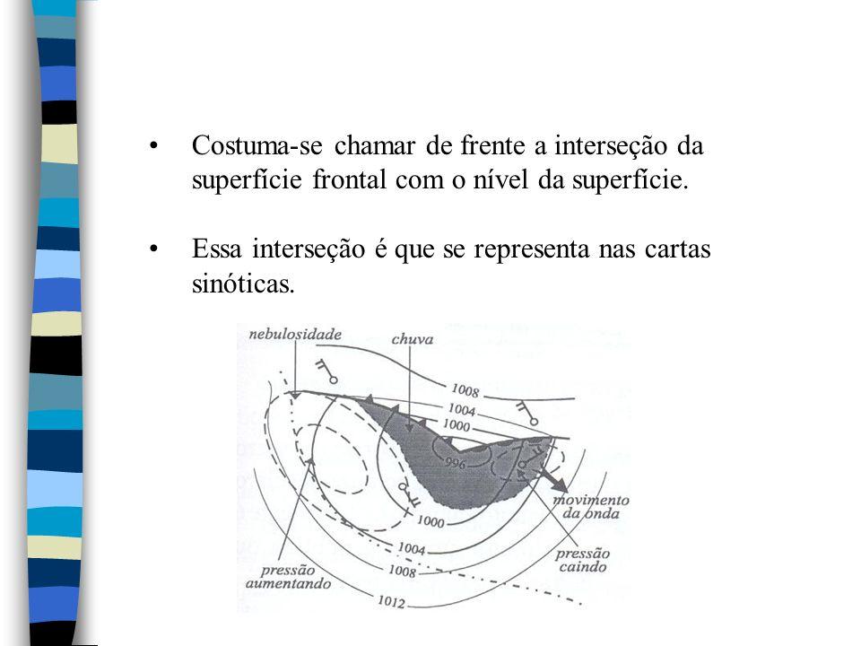 Costuma-se chamar de frente a interseção da superfície frontal com o nível da superfície. Essa interseção é que se representa nas cartas sinóticas.