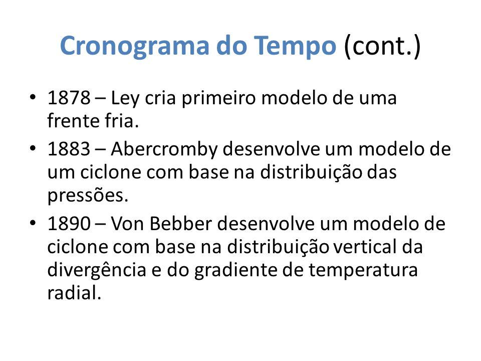 Cronograma do Tempo (cont.) 1878 – Ley cria primeiro modelo de uma frente fria. 1883 – Abercromby desenvolve um modelo de um ciclone com base na distr