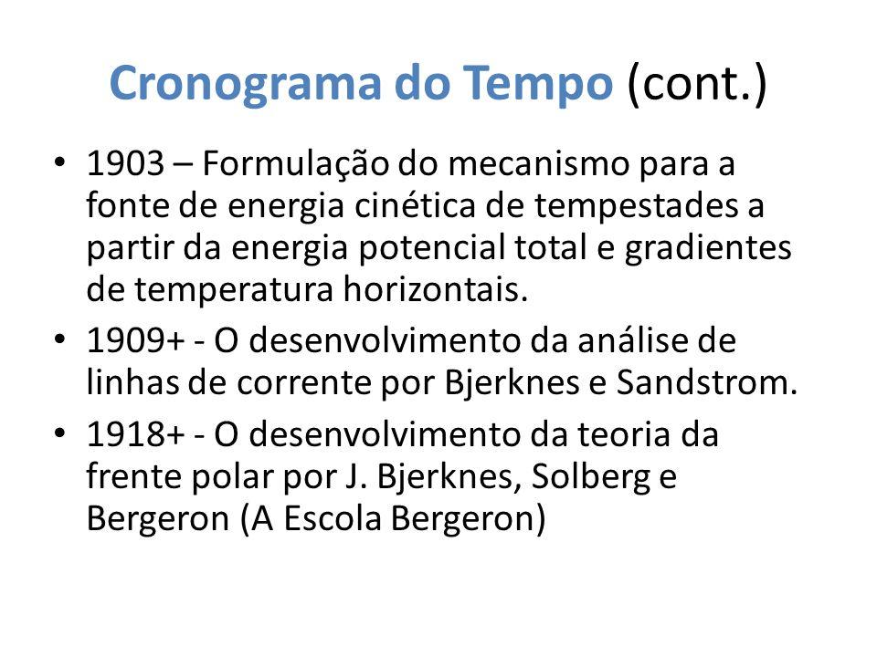 Cronograma do Tempo (cont.) 1903 – Formulação do mecanismo para a fonte de energia cinética de tempestades a partir da energia potencial total e gradi