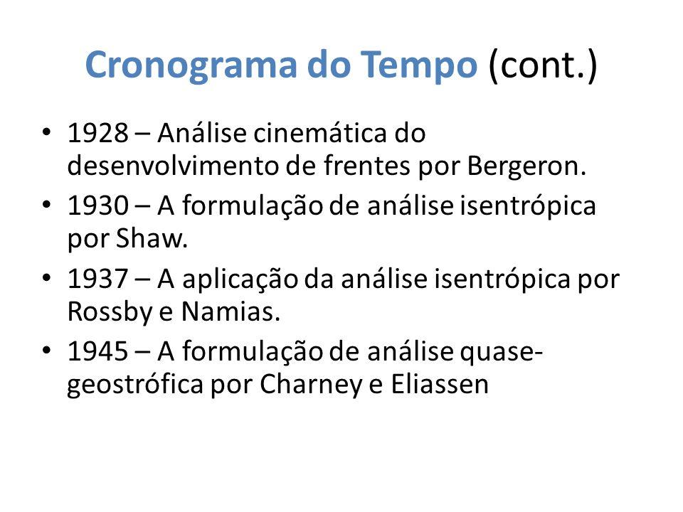 Cronograma do Tempo (cont.) 1928 – Análise cinemática do desenvolvimento de frentes por Bergeron. 1930 – A formulação de análise isentrópica por Shaw.