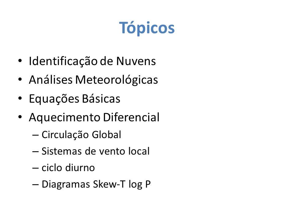 Tópicos Identificação de Nuvens Análises Meteorológicas Equações Básicas Aquecimento Diferencial – Circulação Global – Sistemas de vento local – ciclo
