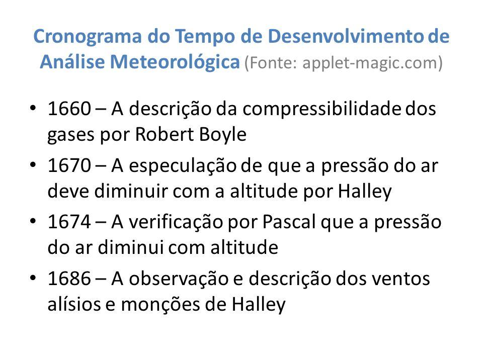 Cronograma do Tempo (cont.) 1735 – A descrição do efeito da rotação da Terra em direção do vento por Halley 1743 – O reconhecimento por Benjamin Franklin que as tempestades são sistemas de ventos e nuvens em deslocamento.