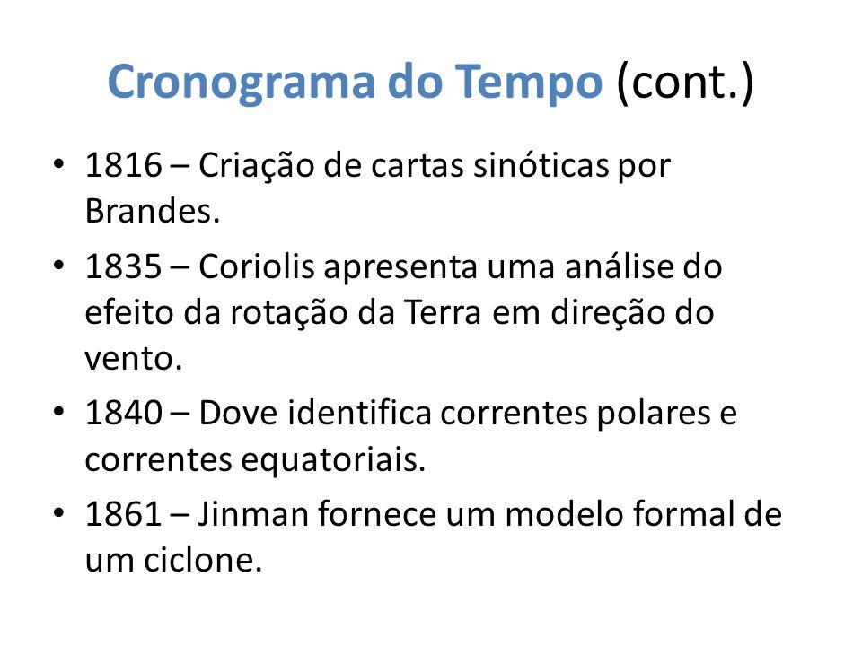 Cronograma do Tempo (cont.) 1816 – Criação de cartas sinóticas por Brandes. 1835 – Coriolis apresenta uma análise do efeito da rotação da Terra em dir