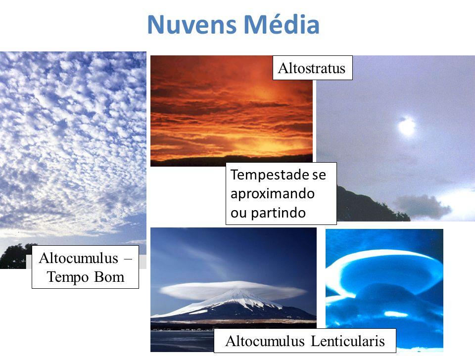 Nuvens Média Altocumulus – Tempo Bom Altostratus Altocumulus Lenticularis Tempestade se aproximando ou partindo