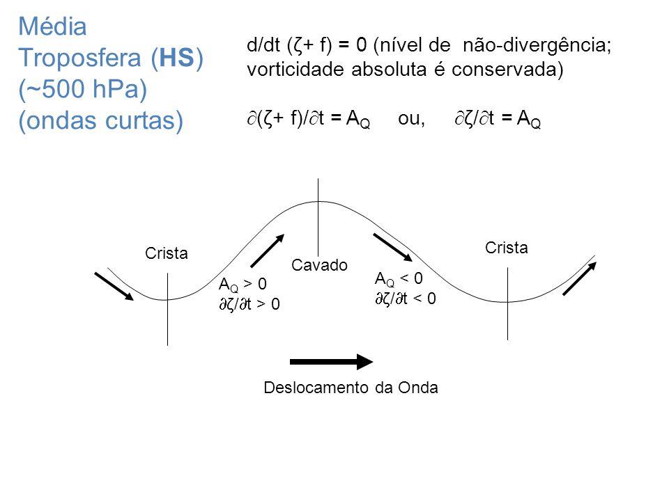 Média Troposfera (HS) (~500 hPa) (ondas curtas) Crista Cavado Crista A Q > 0 ζ/ t > 0 A Q < 0 ζ/ t < 0 Deslocamento da Onda d/dt (ζ+ f) = 0 (nível de