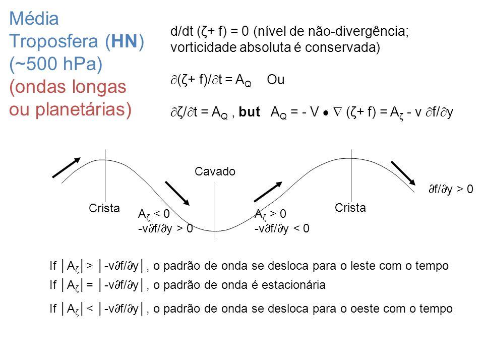 Média Troposfera (HN) (~500 hPa) (ondas longas ou planetárias) d/dt (ζ+ f) = 0 (nível de não-divergência; vorticidade absoluta é conservada) (ζ+ f)/ t