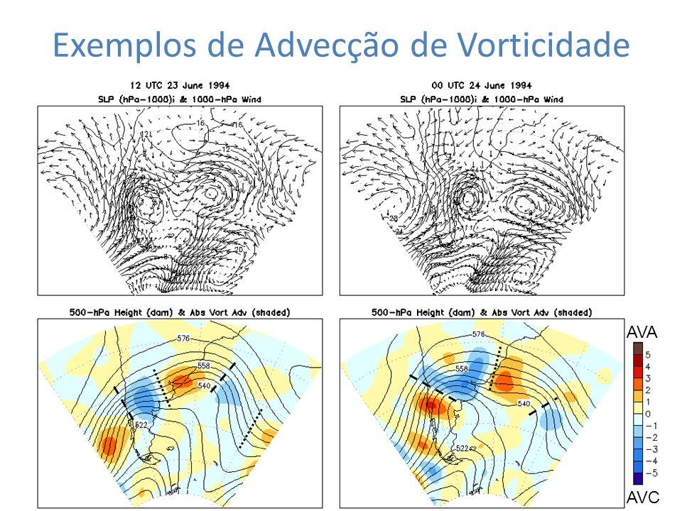 Exemplos de Advecção de Vorticidade AVC AVA