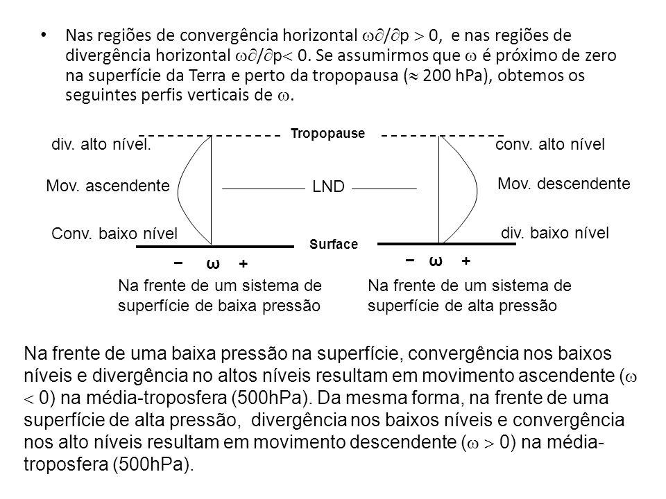 Nas regiões de convergência horizontal / p 0, e nas regiões de divergência horizontal / p 0. Se assumirmos que é próximo de zero na superfície da Terr