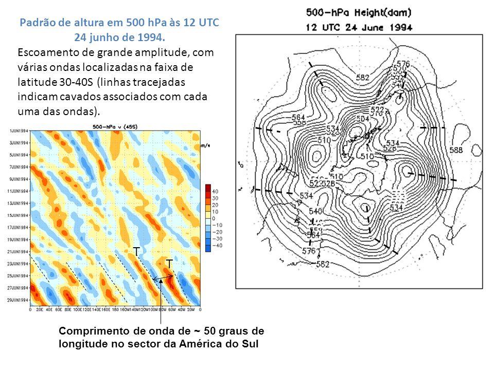 Padrão de altura em 500 hPa às 12 UTC 24 junho de 1994. Escoamento de grande amplitude, com várias ondas localizadas na faixa de latitude 30-40S (linh