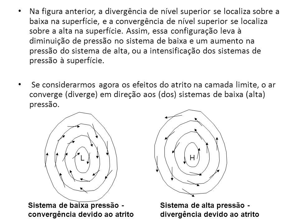 Na figura anterior, a divergência de nível superior se localiza sobre a baixa na superfície, e a convergência de nível superior se localiza sobre a al