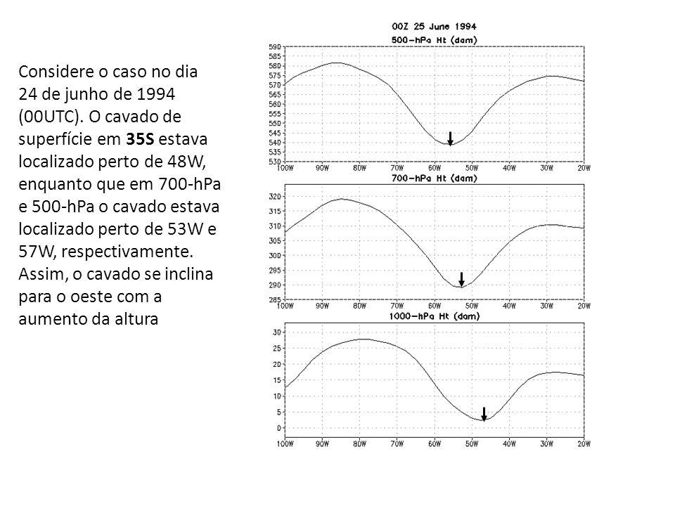 Considere o caso no dia 24 de junho de 1994 (00UTC). O cavado de superfície em 35S estava localizado perto de 48W, enquanto que em 700-hPa e 500-hPa o