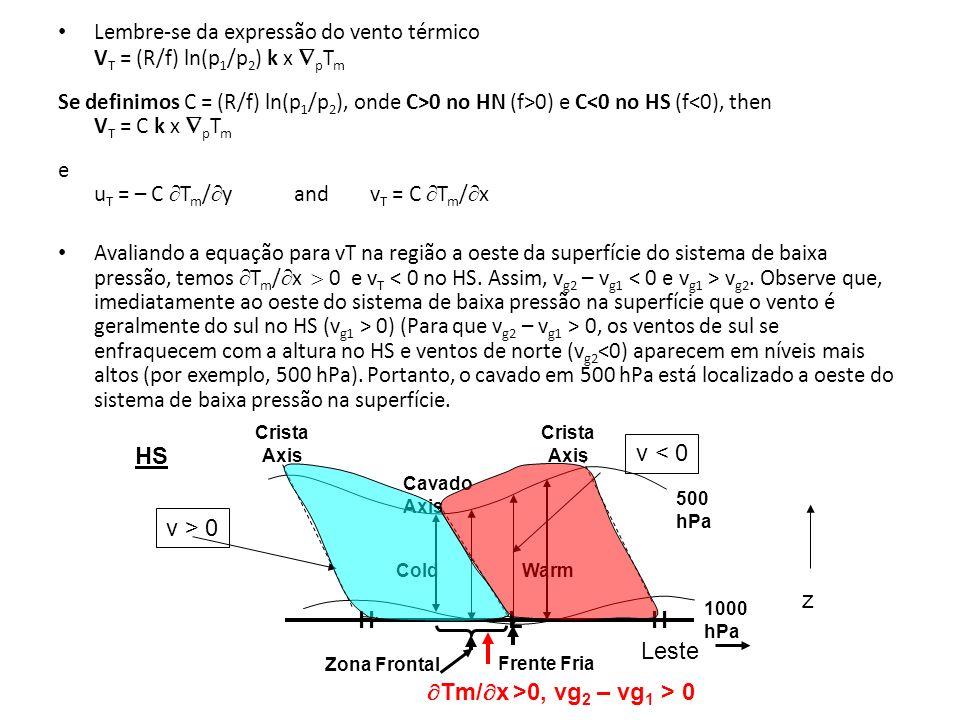 Lembre-se da expressão do vento térmico V T = (R/f) ln(p 1 /p 2 ) k x p T m Se definimos C = (R/f) ln(p 1 /p 2 ), onde C>0 no HN (f>0) e C<0 no HS (f<