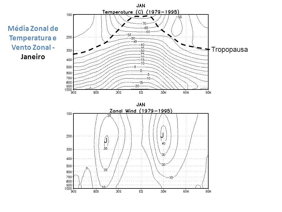 Tropopausa J J Média Zonal de Temperatura e Vento Zonal - Janeiro