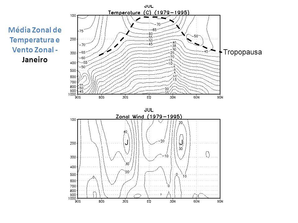Tropopausa J JJJ Média Zonal de Temperatura e Vento Zonal - Janeiro