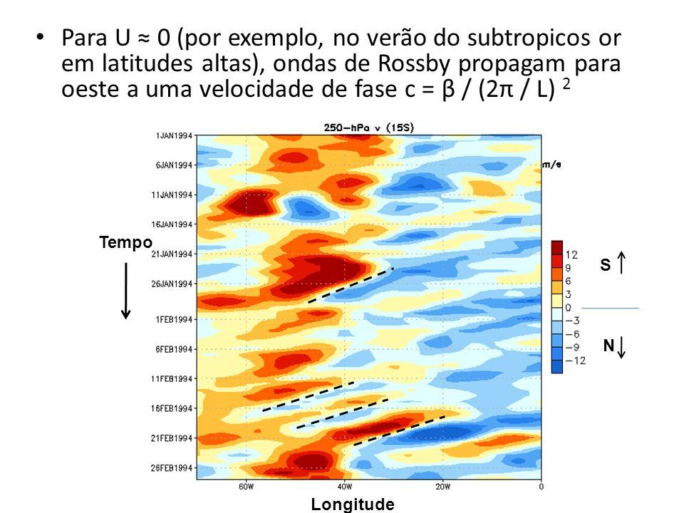 Para U 0 (por exemplo, no verão do subtropicos or em latitudes altas), ondas de Rossby propagam para oeste a uma velocidade de fase c = β / (2π / L) 2