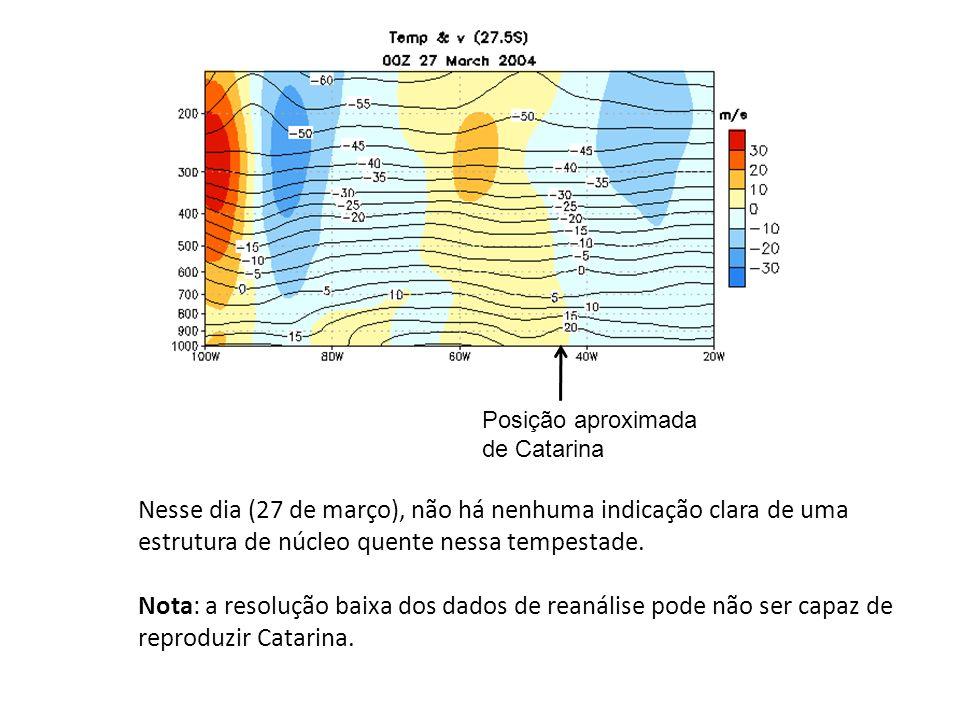 Posição aproximada de Catarina Nesse dia (27 de março), não há nenhuma indicação clara de uma estrutura de núcleo quente nessa tempestade. Nota: a res