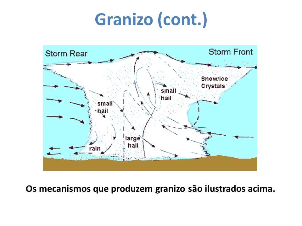 Granizo (cont.) Pedras de gelo (granizo) grandes podem danificar casas, veículos, plantações, e causar ferimentos Safety measures: Stay indoors and away from windows.