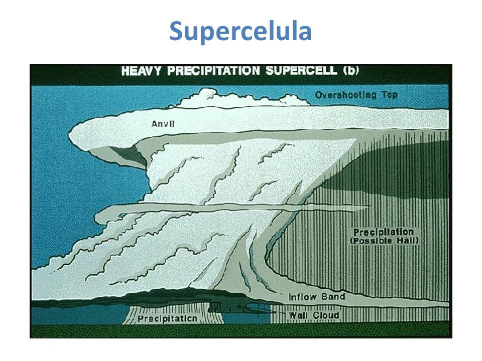 Supercelula (cont.)