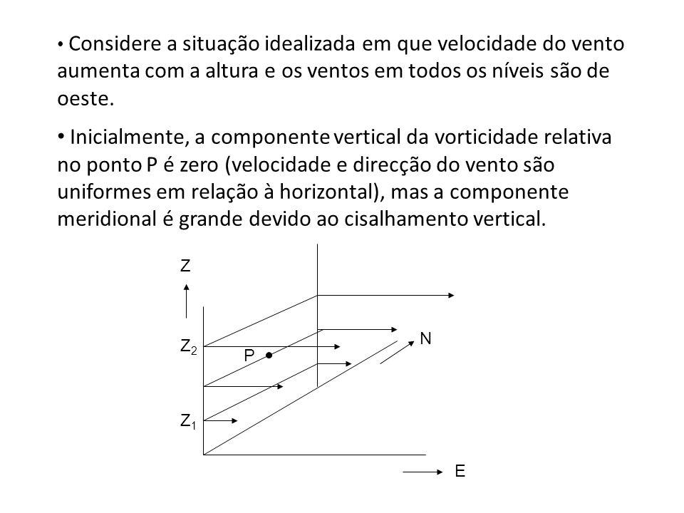 Agora, suponha que há movimentos verticais no nível médio, de tal forma que o ar está subindo em y 2 e descendo em y 1 (setas vermelhas).