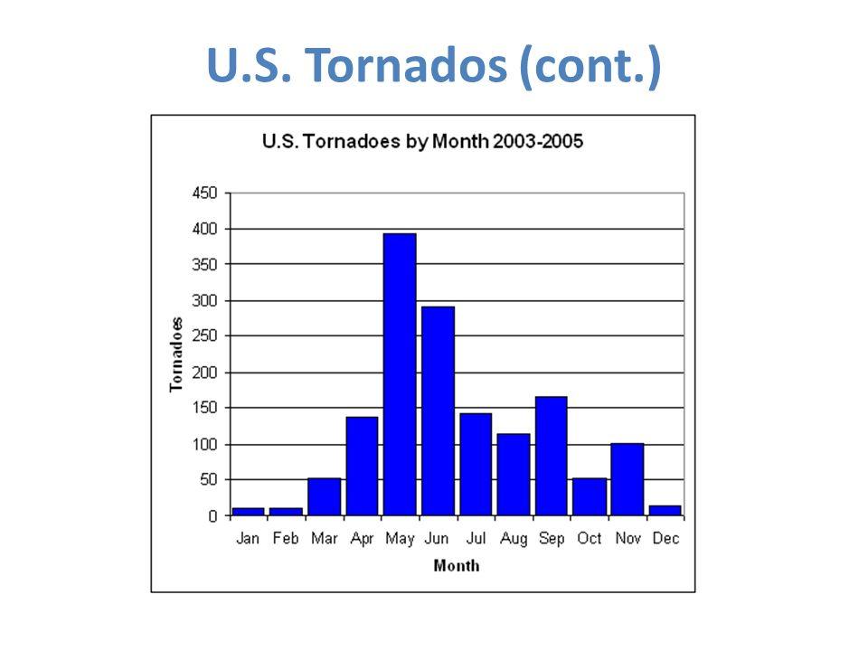 Primeira Foto de um Tornado