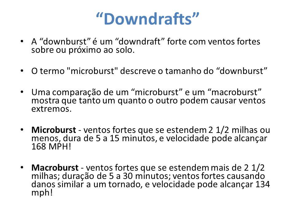 Downburst (Forte Downdraft) O ar frio começa a descer a partir dos níveis médio e superior de uma tempestade (caindo a uma velocidade menos de 30 quilômetros por hora).