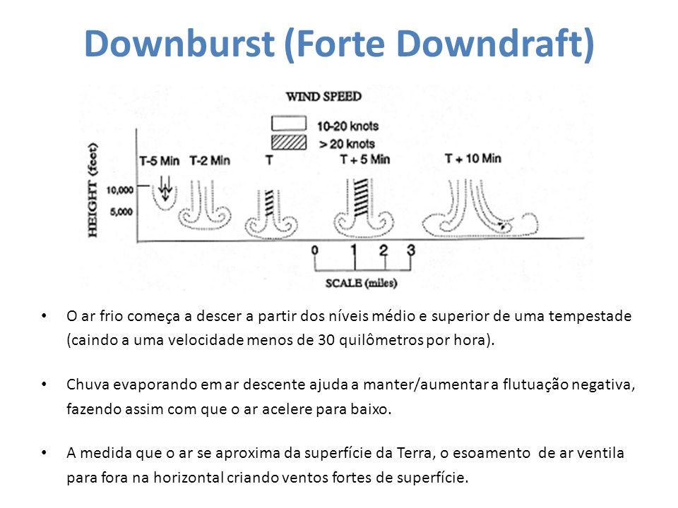 Downburst (cont.) A diferença principal está representada pela convergência ou divergência do vento.