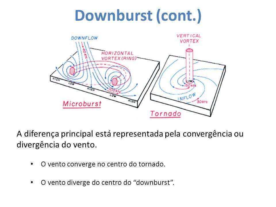 Downburst (cont.) Esta série de fotografias mostra um microburst pegando poeira e sujeira – fazendo o rolo fácil de identificar Infelizmente, você não pode olhar para uma tempestade e ver se vai ser grave.