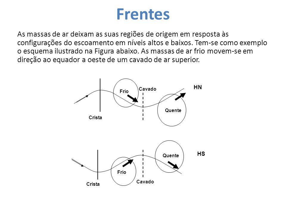 Frentes As massas de ar deixam as suas regiões de origem em resposta às configurações do escoamento em níveis altos e baixos. Tem-se como exemplo o es