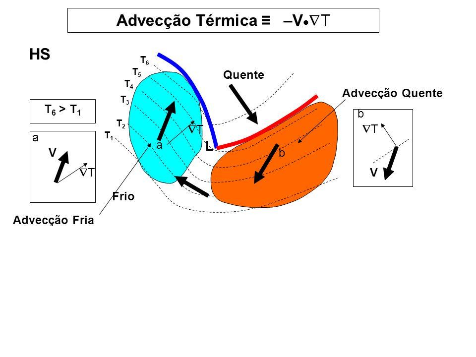 T1T1 T2T2 T3T3 T4T4 T5T5 T6T6 T 6 > T 1 Advecção Térmica –V T T V T T V Advecção Fria Advecção Quente T L Frio Quente HS a a b b