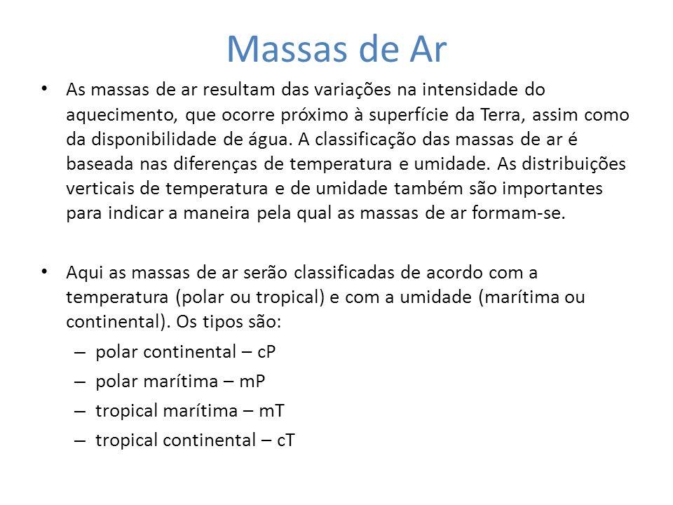 Massas de Ar As massas de ar resultam das variações na intensidade do aquecimento, que ocorre próximo à superfície da Terra, assim como da disponibili