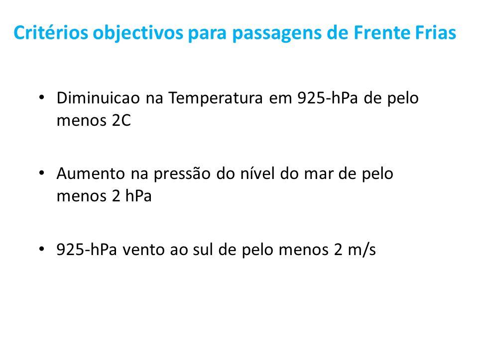 Critérios objectivos para passagens de Frente Frias Diminuicao na Temperatura em 925-hPa de pelo menos 2C Aumento na pressão do nível do mar de pelo m