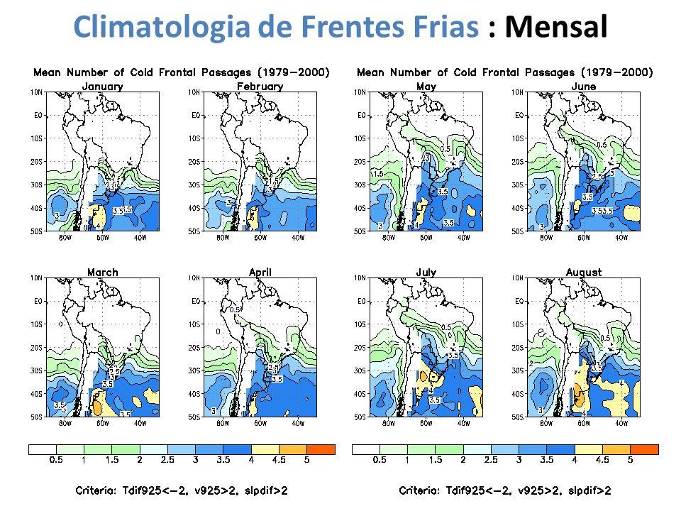 Climatologia de Frentes Frias : Mensal