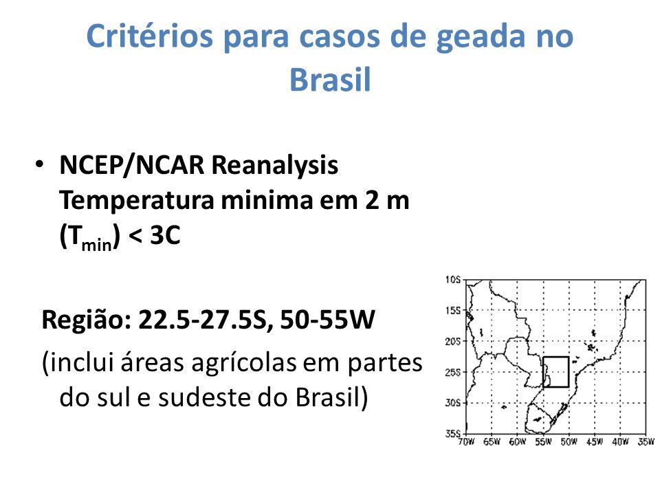 Critérios para casos de geada no Brasil NCEP/NCAR Reanalysis Temperatura minima em 2 m (T min ) < 3C Região: 22.5-27.5S, 50-55W (inclui áreas agrícola