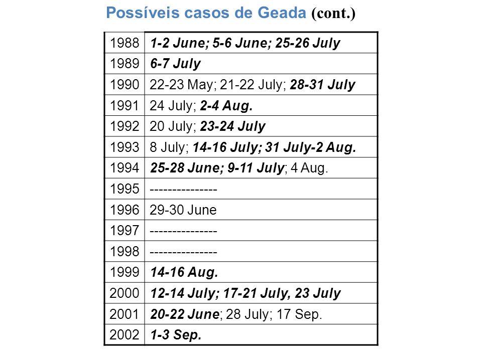 19881-2 June; 5-6 June; 25-26 July 19896-7 July 199022-23 May; 21-22 July; 28-31 July 199124 July; 2-4 Aug. 199220 July; 23-24 July 19938 July; 14-16