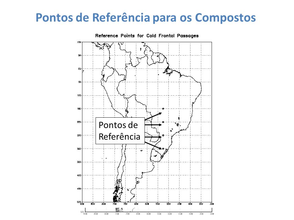 Pontos de Referência para os Compostos Reference Point Pontos de Referência