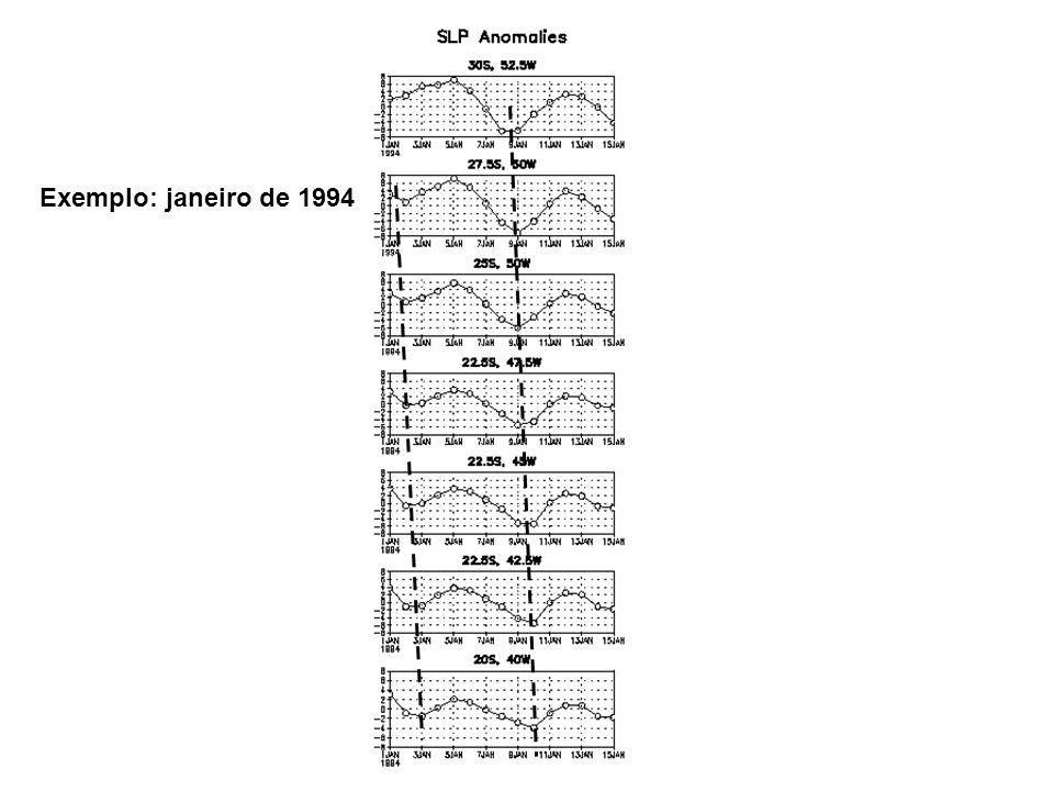 SLP Anomalies : 1-15 January 1994 Exemplo: janeiro de 1994