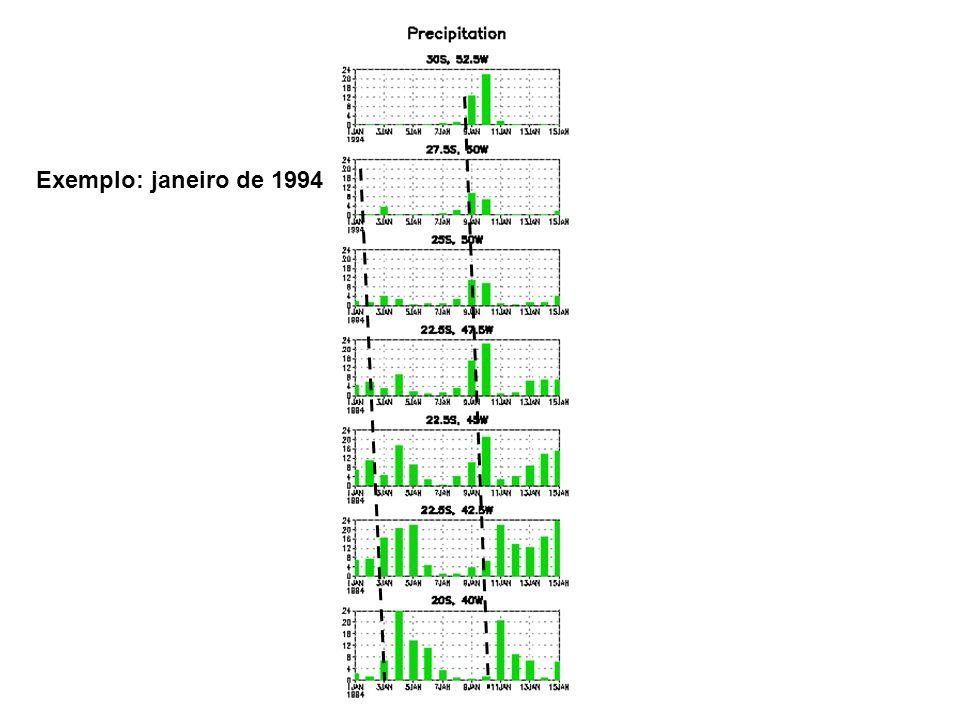 Precipitat ion: 1-15 January 1994 Exemplo: janeiro de 1994