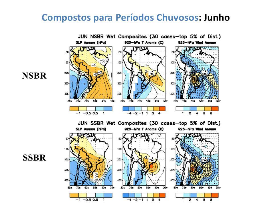 Compostos para Períodos Chuvosos: Junho NSBR SSBR