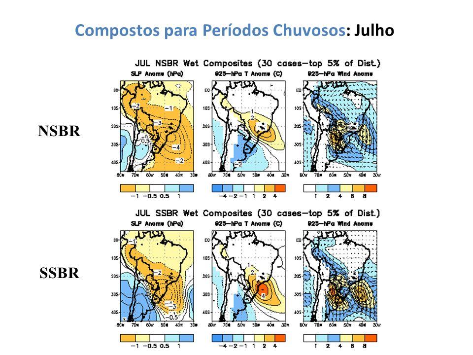 Compostos para Períodos Chuvosos: Julho NSBR SSBR