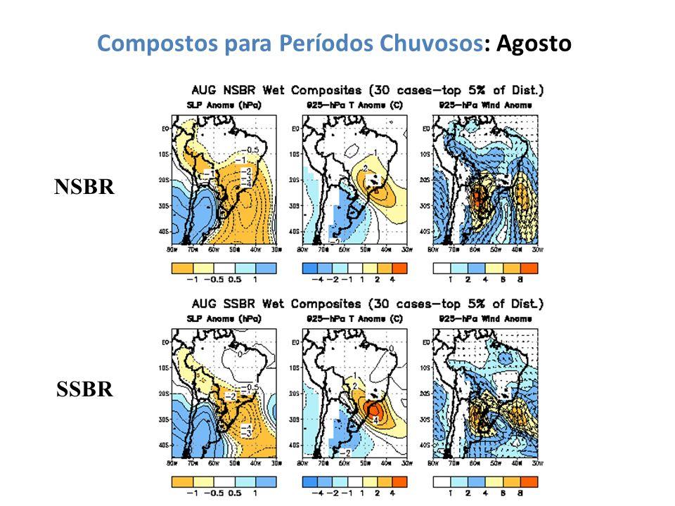Compostos para Períodos Chuvosos: Agosto NSBR SSBR