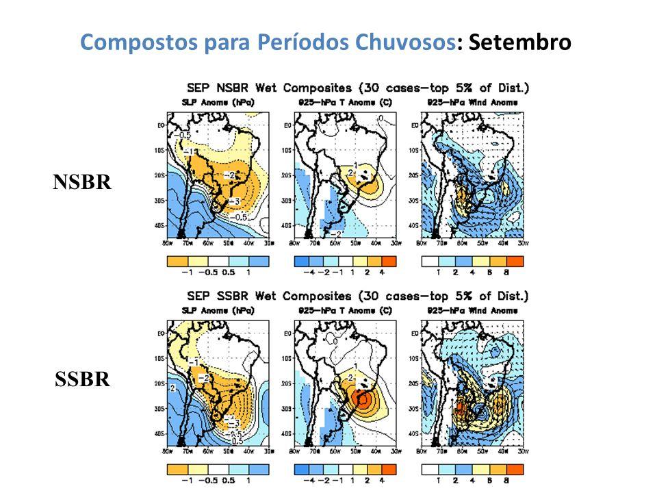 Compostos para Períodos Chuvosos: Setembro NSBR SSBR