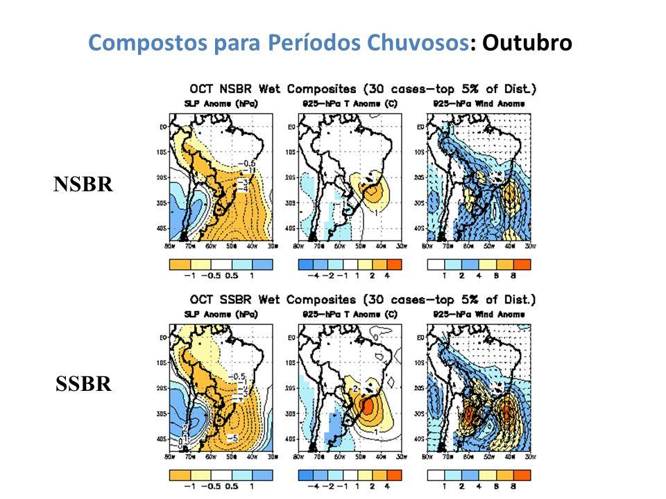 Compostos para Períodos Chuvosos: Outubro NSBR SSBR
