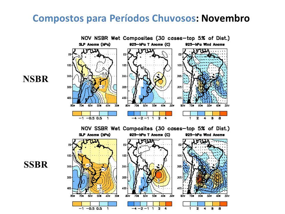 Compostos para Períodos Chuvosos: Novembro NSBR SSBR